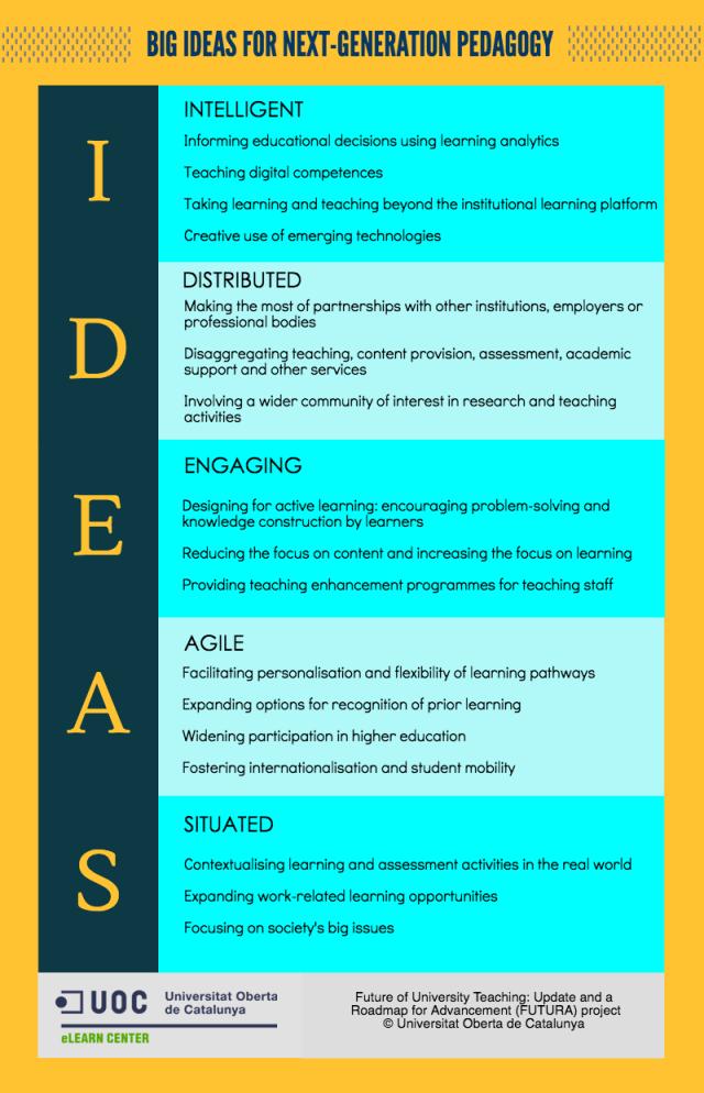 futura-IDEAS.png